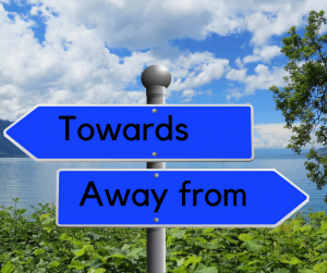 towards/away from